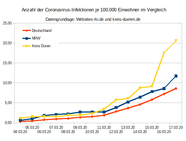 coronavirus in deutschland zahlen