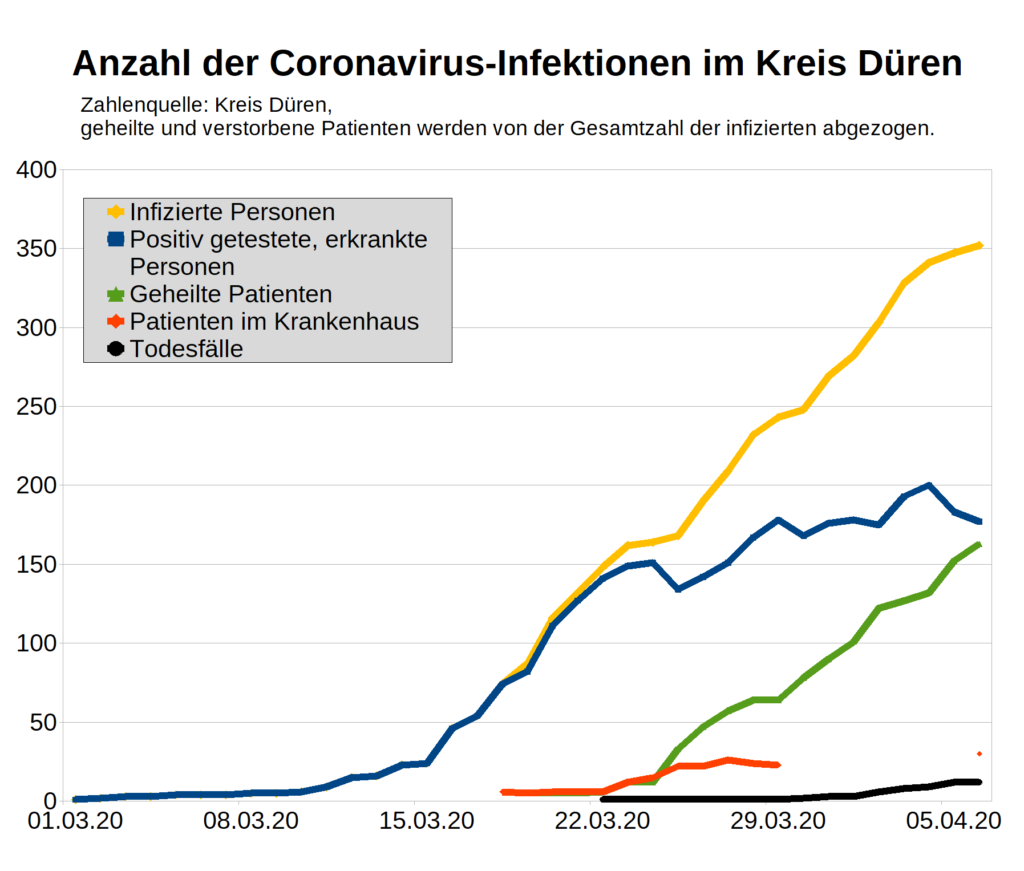 corona infektion statistik